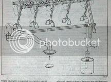 No oil pressure!! Oil flow schematic? - LS1TECH - Camaro ...