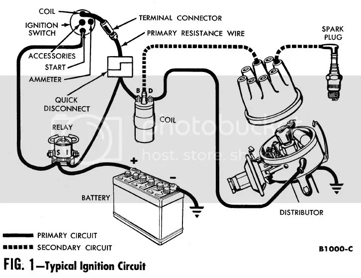 Ford 292 Y Block Engine Diagram. Ford. Auto Wiring Diagram