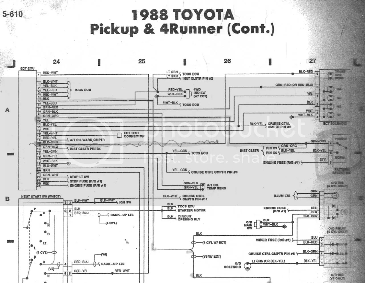 hight resolution of if by that you mean the ect ecu pinout for an 88 89 truck 4runner