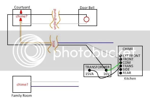Doorbell Wiring Diagram Wires, Doorbell, Get Free Image