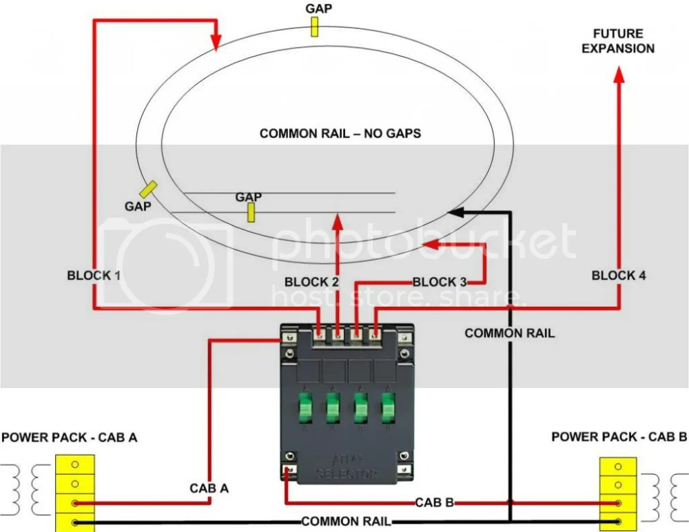 medium resolution of wrg 5324 dcc tortoise switch machine wiring diagram atlas controller and selector model railroader magazine