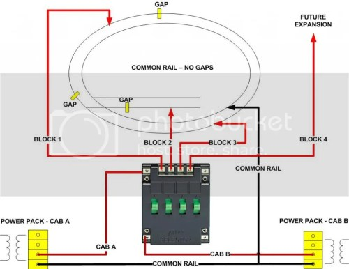 small resolution of n scale track wiring wiring diagram fascinatingn scale dcc wiring diagrams 3