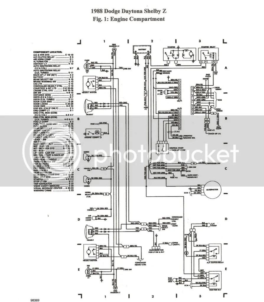 medium resolution of 88 dodge daytona shelby z wiring harness