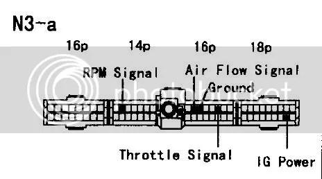 diagrama de cableado safc