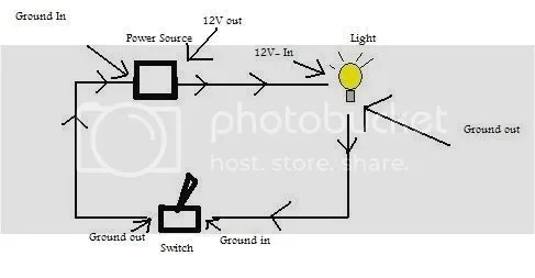 Rca Car Audio Wiring Diagrams, Rca, Free Engine Image For