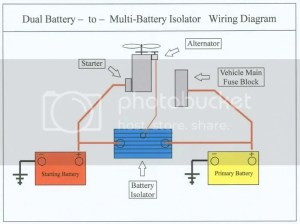 wiring diagram for dual batteries  The Hull Truth