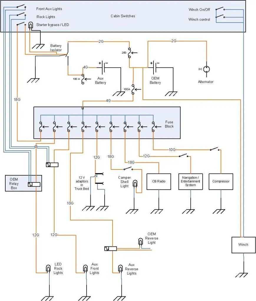 hight resolution of wiring diagram of toyota revo wiring diagram blog toyota hilux revo wiring toyota hilux revo wiring