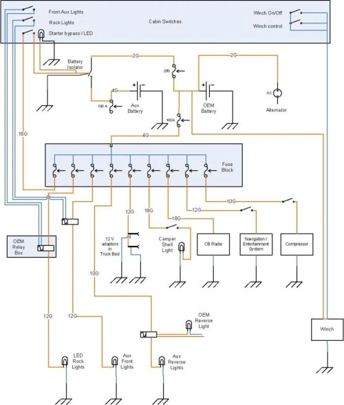 small resolution of wiring diagram of toyota revo wiring diagram blog toyota hilux revo wiring toyota hilux revo wiring