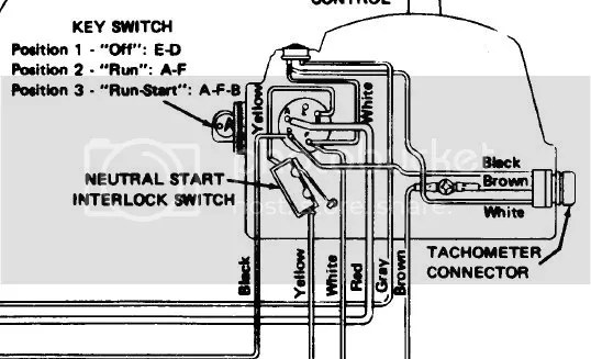 boat trailer lights wiring diagram 7 pin plug toyota starcraft harness diagrams schematic blog data color code