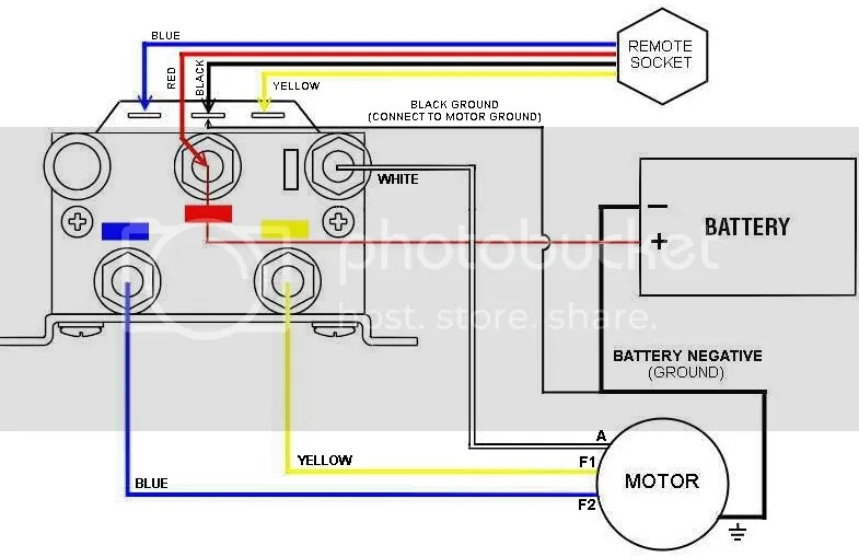 ALLBRIGHTX9HUSKYWIRING_zps55ce5136?resized665%2C431 ironman winch wiring diagram efcaviation com 12 volt winch solenoid wiring diagram at soozxer.org