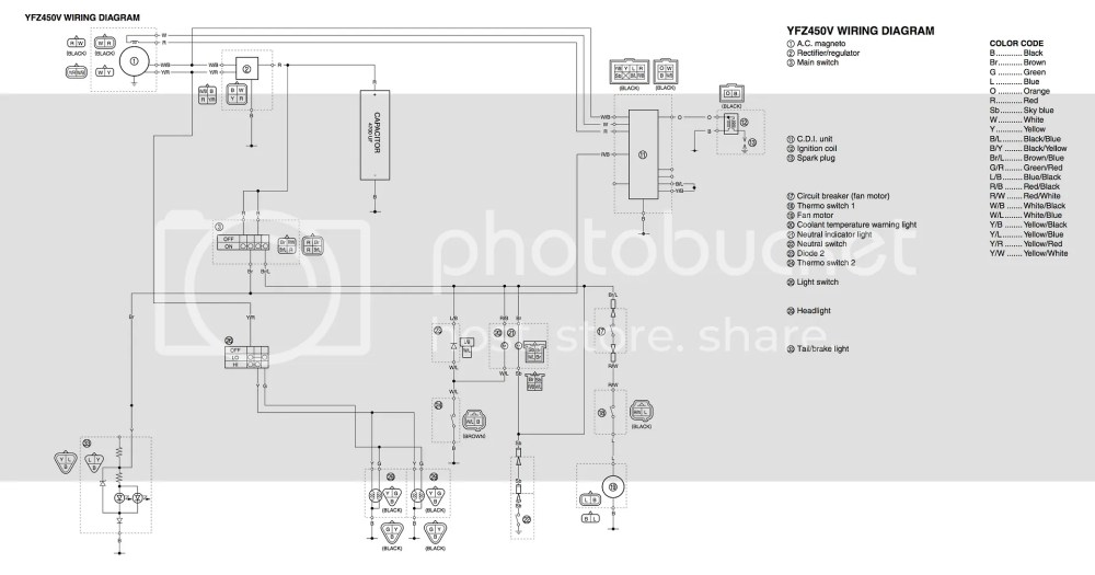 medium resolution of 2006 yfz 450 wiring diagram wiring diagram log 06 yamaha yfz 450 wiring diagram 2006 yfz
