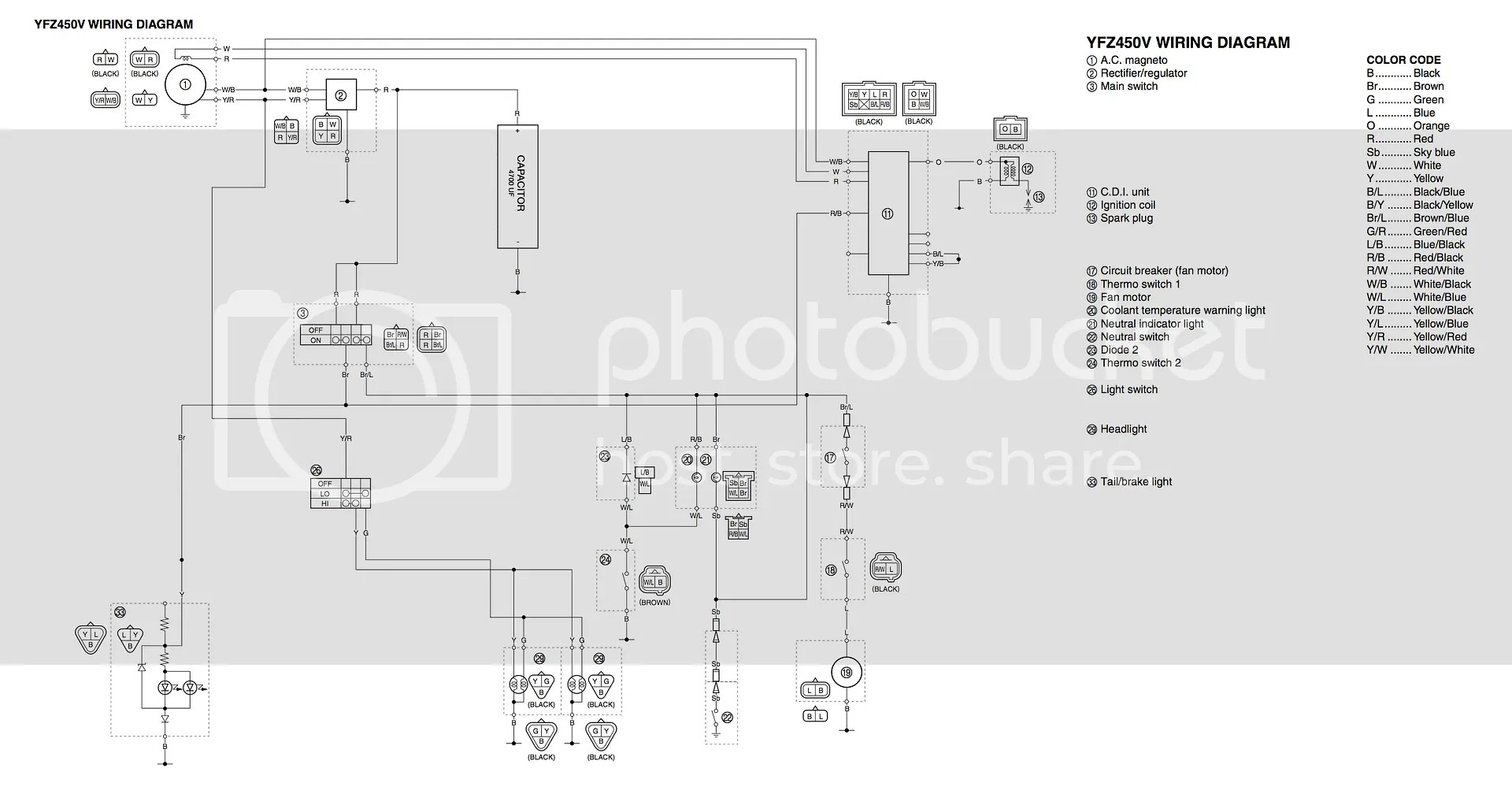 hight resolution of yamaha yfz450 wiring diagram wiring diagram for you