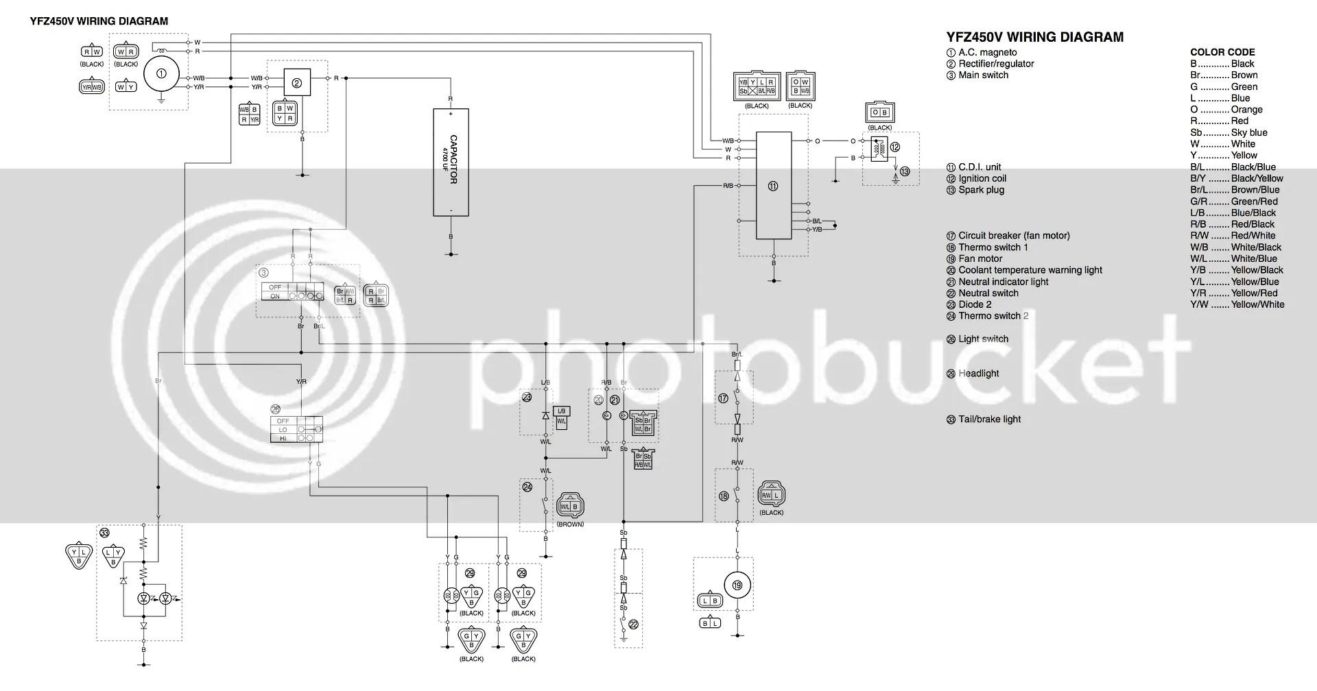 hight resolution of gutted harness diagrams yamaha yfz450 forum yfz450 yfz450r rh yfzcentral com 2007 yfz 450 headlight wiring