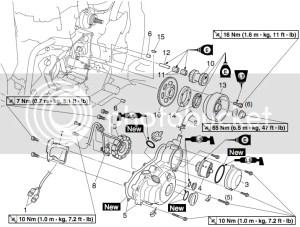 Relmoving Estart Gears  Yamaha YFZ450 Forum : YFZ450