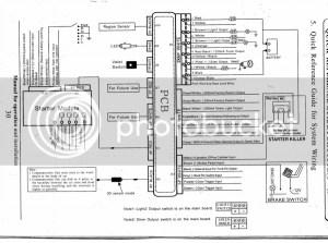 Ford Focus Mk1 Central Locking Wiring Diagram  Somurich
