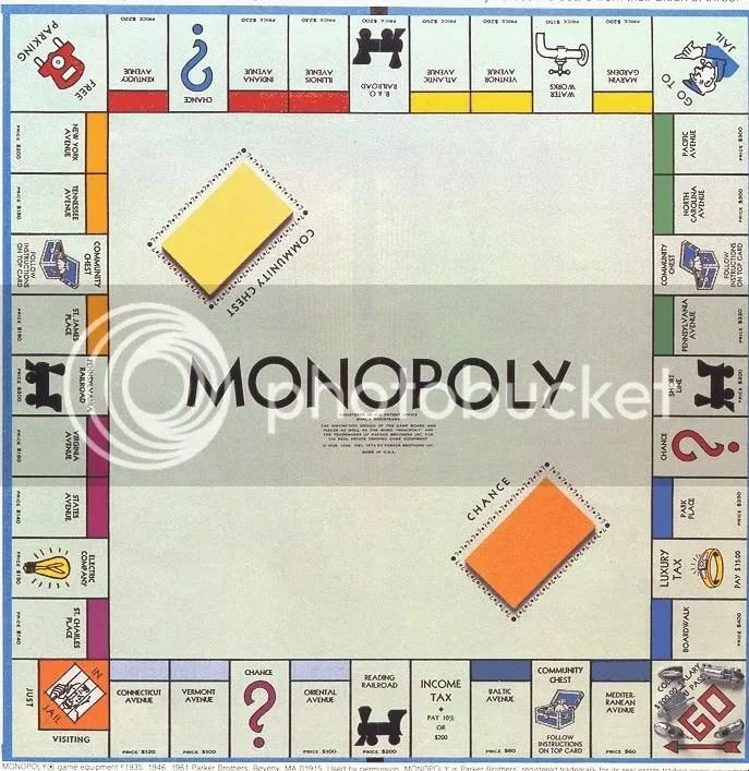 Classic Monopolygame