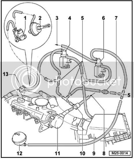 Vw 1 8 T Engine Diagram Vwvortex