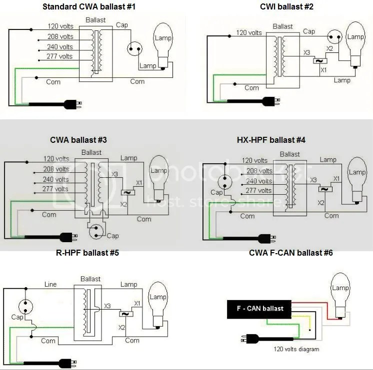 150 watt metal halide ballast diagram