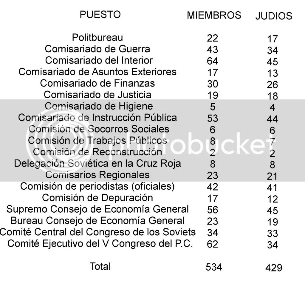 Datos Judios2