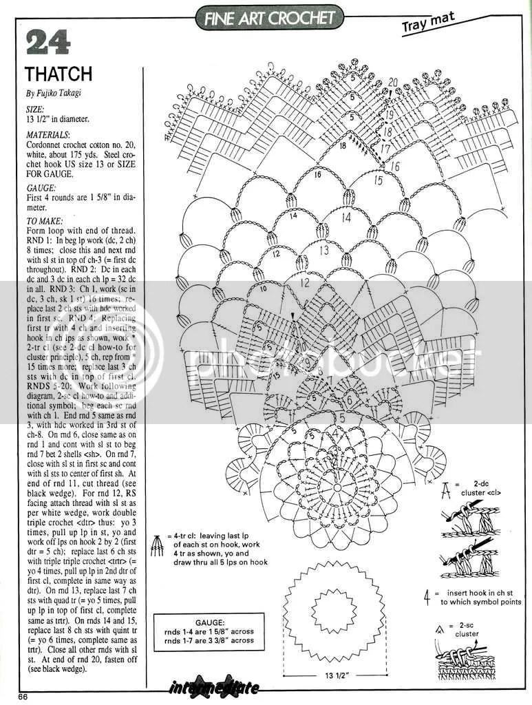 Howsanne Handmade Crochet : Crochet Patterns: Written or