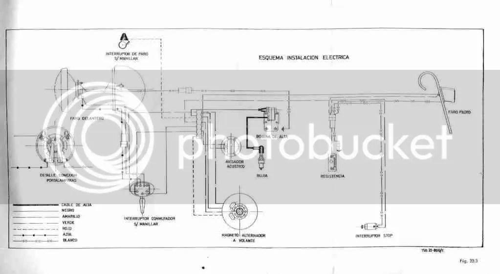 Cool Ossa Wiring Diagram Basic Electronics Wiring Diagram Wiring 101 Kniepimsautoservicenl