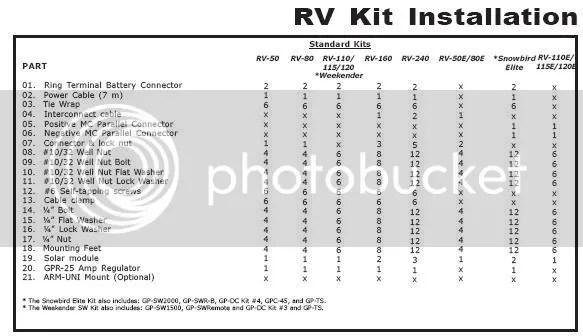 Motorhome Control Panel Instructions : Beautiful Gray