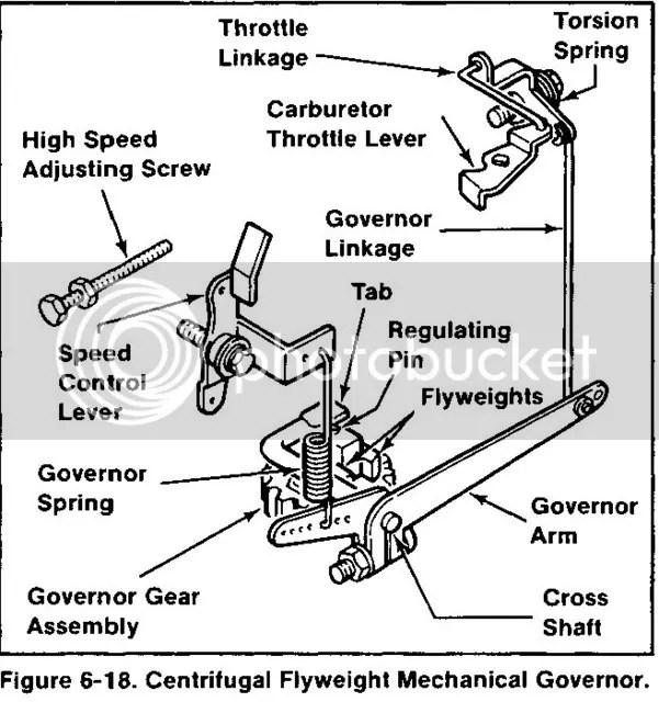 cub cadet lt1042 parts diagram gy6 wiring harness carburetor   car interior design