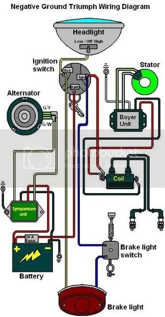IgnitionDiagram royal enfield bullet 350 wiring diagram efcaviation com royal enfield thunderbird 350 wiring diagram at reclaimingppi.co