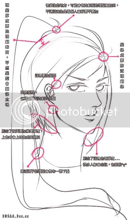 【好藏】轉貼:收集頭髮電繪法01 - jase2957的創作 - 巴哈姆特