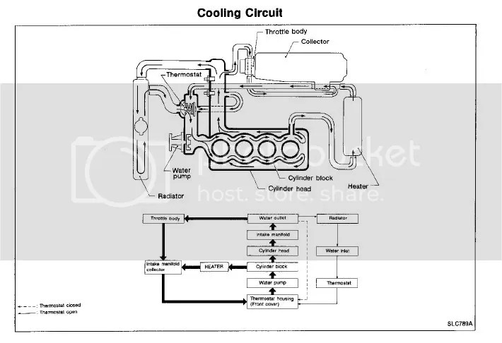Ka24e Engine Diagram Coolant - Wiring Diagram Update