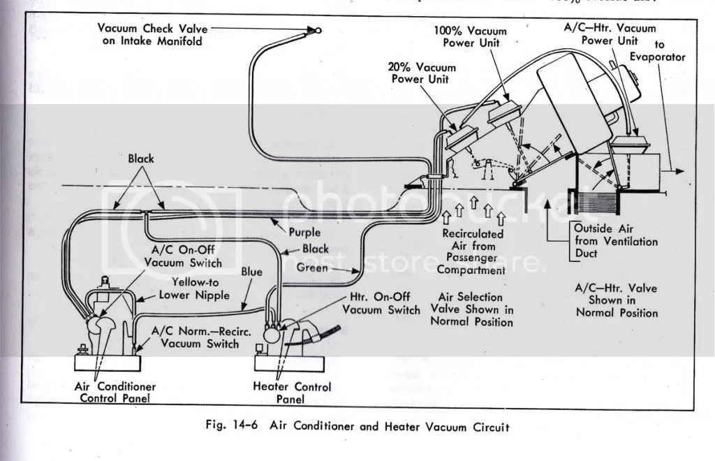 vacume control lines for heater/vents