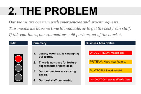 Problem Statement Template for Innovation Project
