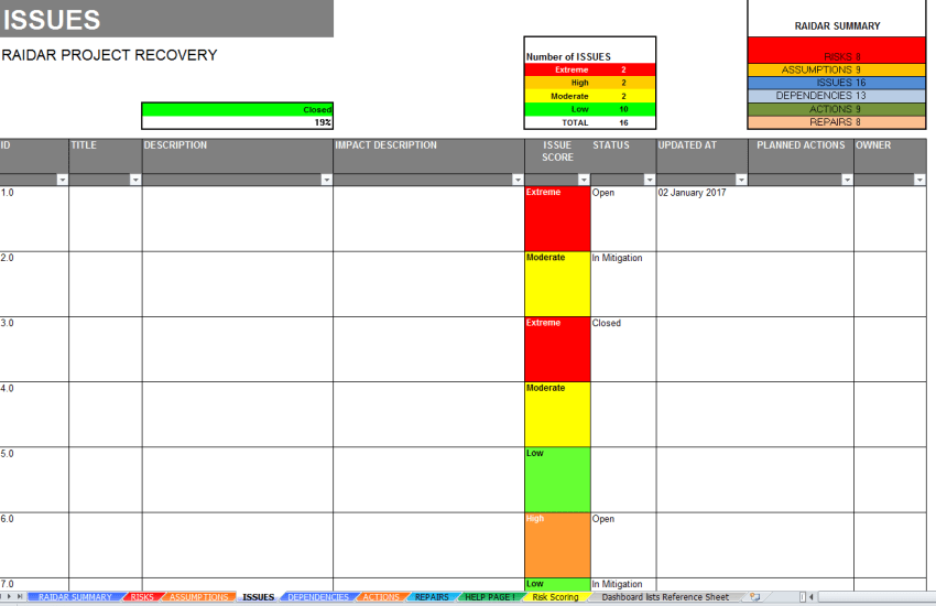 Project Crisis Management Dashboard & Log - Template