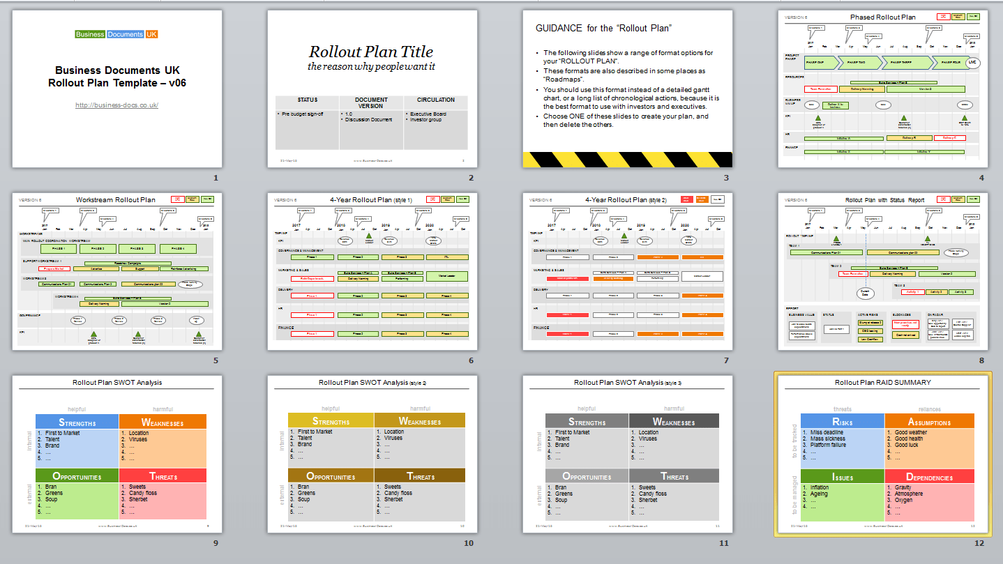 Powerpoint Rollout Plan Template for your Project RollOut