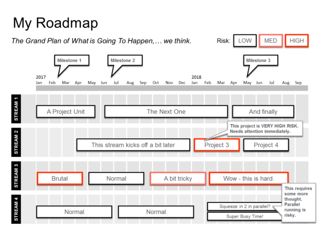 Powerpoint Roadmap Template Guide: Step by Step