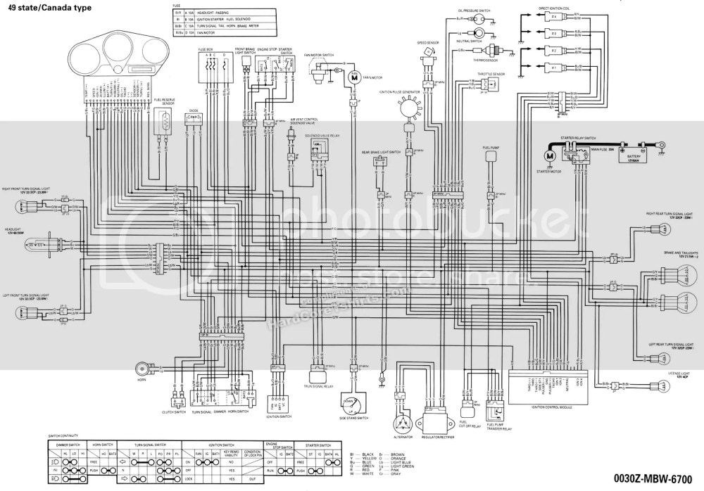 medium resolution of  honda cb1100 2013 2014 f4 wiring diagram