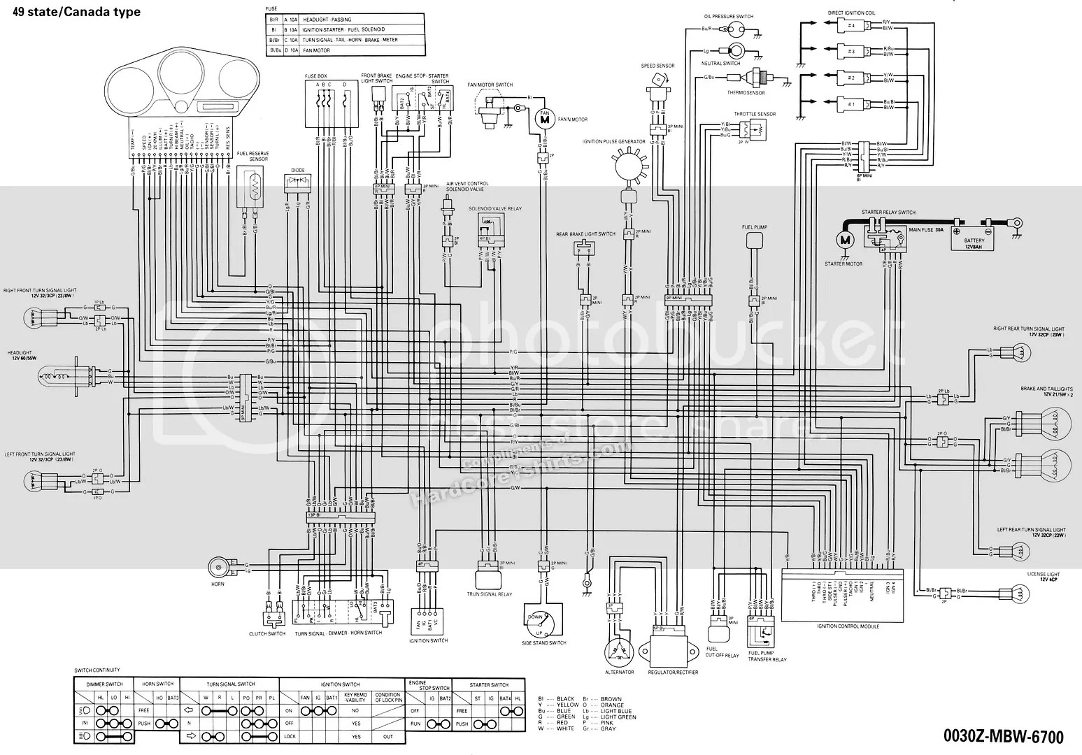hight resolution of  honda cb1100 2013 2014 f4 wiring diagram