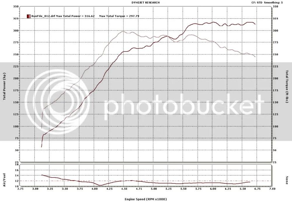 medium resolution of 18g pump race