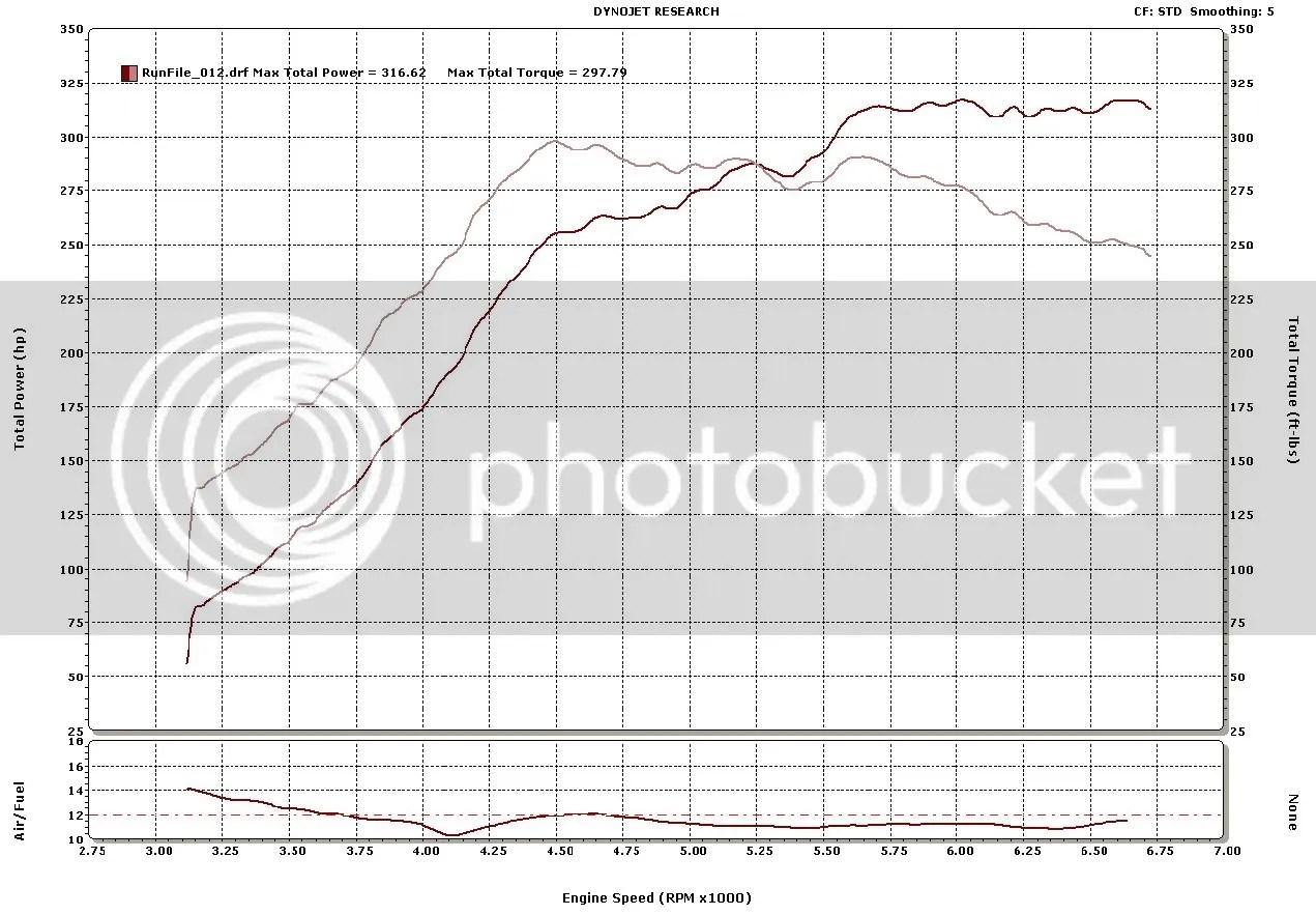hight resolution of 18g pump race