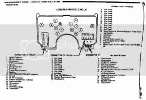 does any one have the wiring diagram on the fiero cluster