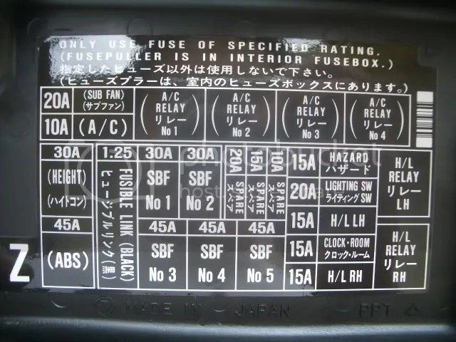 1997 Subaru Outback 25 Fuse Box Diagram
