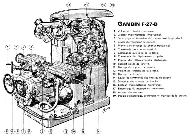 Gambin 27D