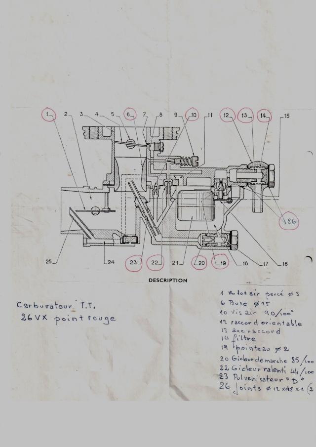 Notices Motoculture: Agria, Bernard, Bouyer, Ferrari