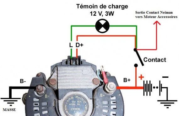 Question Thermometre Et Voyant De Charge