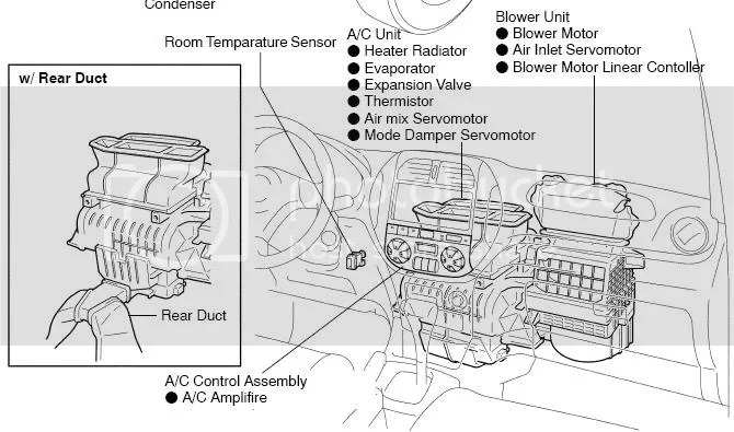 [Instruction For A 2012 Toyota Rav4 Heater Core