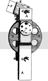 Christiaan Huygenss third design 29 August