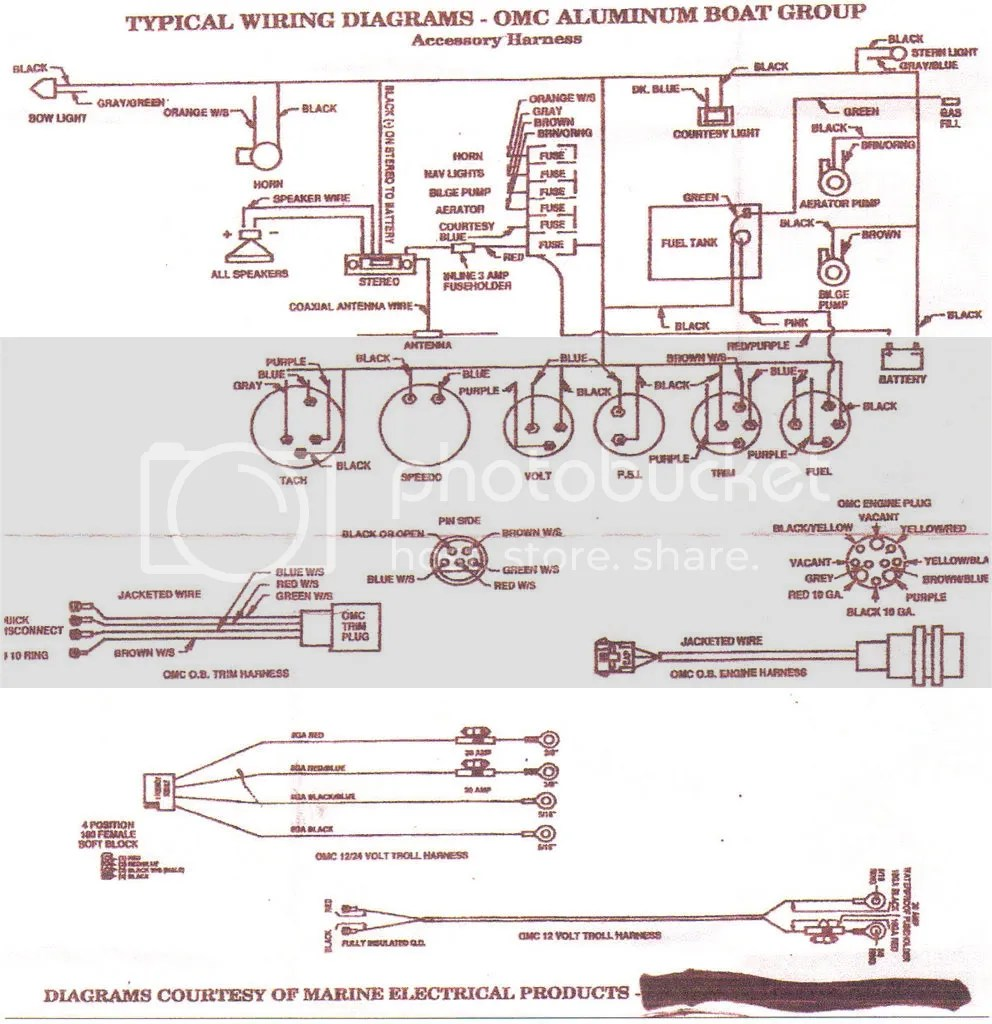 medium resolution of 1981 ranger boat wiring diagram download wiring diagrams u2022 rh wiringdiagramblog today lowe boat wiring diagram