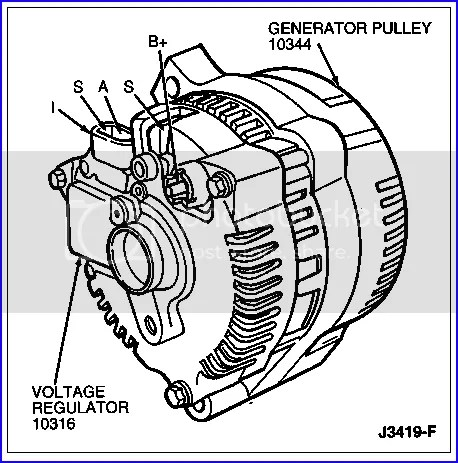 HOMEMADE GENERATOR STATOR WIRING DIAGRAM - Auto Electrical ... on