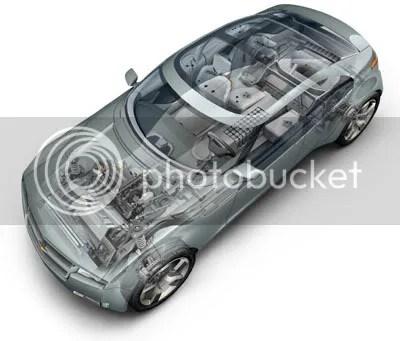 Chevy Volt E-Flex Electric Hybrid Concept Car