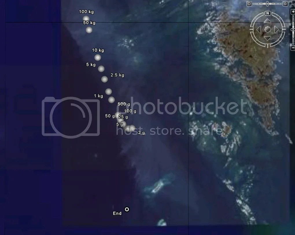 Falling Meteor Map